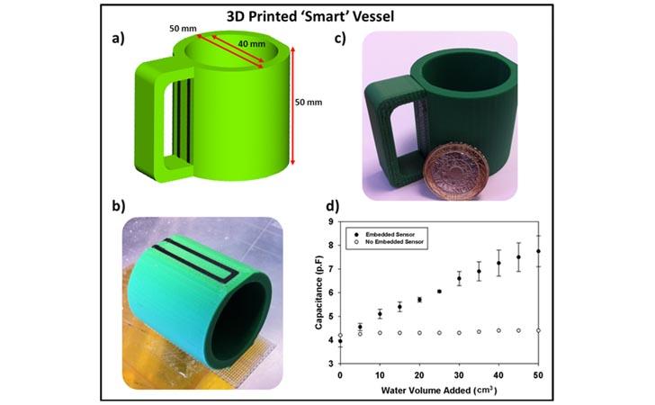 UofWarwick-3D-printing-electronics-3
